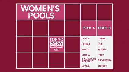 2020东京奥运会女排小组赛程